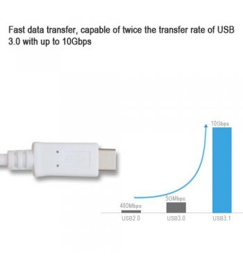 USB3.1 Type-A USB to Type-C USB White Data Cable 3 FT