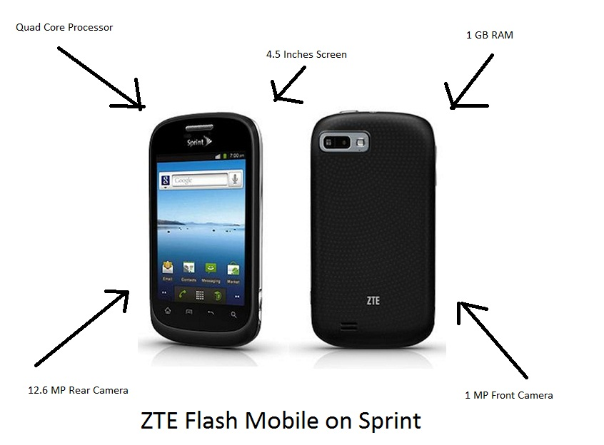 ZTE Flash High-End NFC 4G LTE Android Smart Phone Sprint - Good Condition : Used Cell Phones